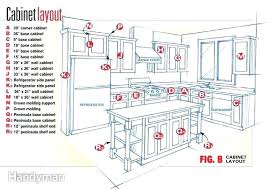 kitchen cabinet dimensions refrigerator kitchen cabinet dimensions how tall is the average kitchen wall cabinet depth kitchen cabinet dimensions