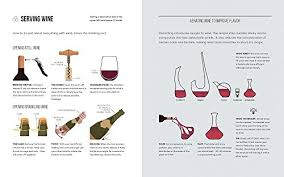 Wine Folly Chart Wine Folly The Essential Guide To Wine
