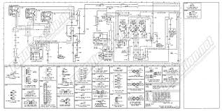 1974 ford f100 wiring harness diagram 1974 automotive wiring description attachment ford f wiring harness diagram