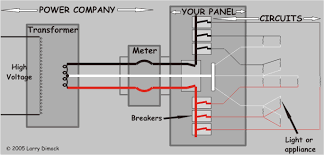 your home electrical system explained schematic diagram of home electrical