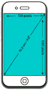 How To Measure Mobile Cell Phone Screen Size Smartphone