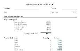 Petty Cash Register Template Design Pattern Log For Excel