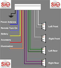 jeep wrangler radio wiring diagram wiring diagram and schematic radio wires