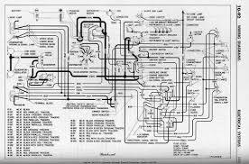 1950 packard wiring diagram new era of wiring diagram • 1950 packard wiring harness wiring diagram data rh 2 7 reisen fuer meister de 1952 packard