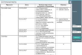 Как подготовиться к контрольной работе Московская электронная школа В блоке Требует решения можно ознакомиться с графиком контрольных работ который содержит информацию о дате предмете и содержании контрольных работ