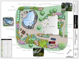 backyard design plans. Beautiful Plans Tropical Landscape Design Plans And Backyard D