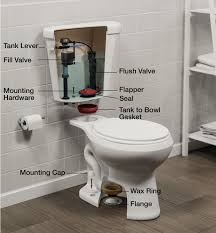 installation of a wall hung toilet