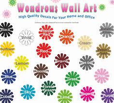 dr who tardis colour chart vinyl wall art decal sticker