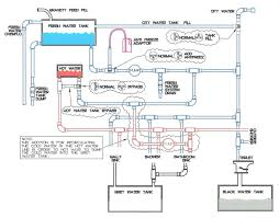 rv slide out switch wiring diagram wiring diagram image Slide Out Actuator Breakdown elegant 50 and rv wiring diagram diagram diagram in typical rv rv transfer switch wiring diagram