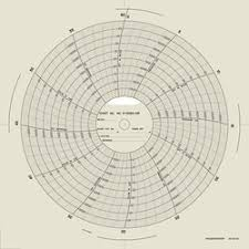 M 15 000 1hr Barton Circular Chart Paper