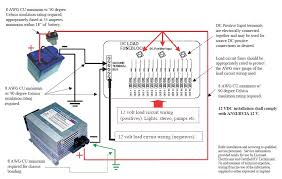 rv dc volt circuit breaker wiring diagram your trailer may not red and white battery cables at Rv Battery Wiring Color