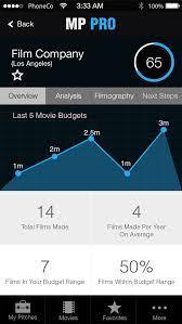 Movie Pitch Pro 2015