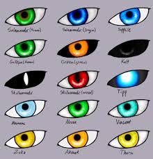 Eye Color Chart Eye Color Chart 2014 Weasyl