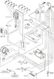 basic boat wiring diagram & download by size handphone tablet jon boat wiring kit at Jon Boat Wiring Diagram