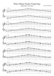 Piano Major Scales Finger Chart Bedowntowndaytona Com