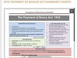Ipcc Audit Charts Ipcc Payment Of Bonus Act Summary Charts Gang Of Gagan
