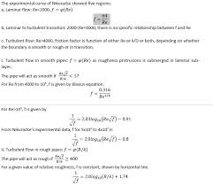relative roughness equation. salient features of nikuradse diagram relative roughness equation r