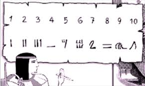 Откуда появились числа Доклад по математике Цифры в Древнем Египте