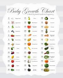 Babycenter Fetal Growth Chart Month Pregnancy Calendar New Horoscope Signs Chart Best