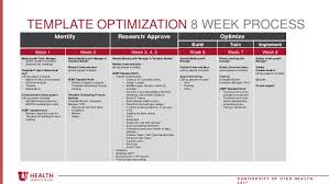 U Template U Of U Health Template Optimization 8 Week Process Overview