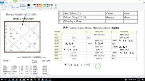 Krishnamurti Padhdhati Horary Query Astrology Practical Example