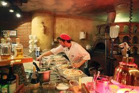 Как открыть пиццерию бизнес план с расчетами с чего начать Как открыть пиццерию с нуля