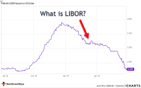 2 Year Libor Rate Chart What Is Libor Meaning Examples Guide To Libor Rate
