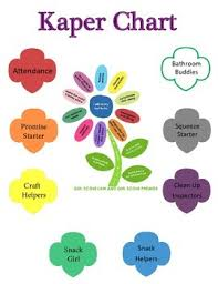 Girl Scout Daisy Kaper Chart