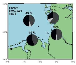 Pie Charts Of Relative Frequencies Of Weather Patterns For