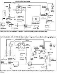 kohler wiring diagram kohler image wiring diagram 17 hp kohler wiring diagram 17 wiring diagrams on kohler wiring diagram