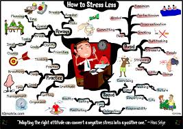 cause and effect essay stress cause and effect essay cause and  essay stress causes essay about stress causes and effects cause effect stress stressfu