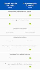 Virus Protection Comparison Chart Small Business Antivirus Software Solutions You Can Trust