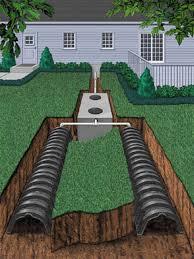 fill line for septic tank. Plain For To Fill Line For Septic Tank Hunker