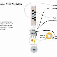 dean guitar wiring diagram trusted wiring diagram wiring diagram zanussi oven archives experienciavital co new dean vendetta wiring diagram dean guitar wiring diagram