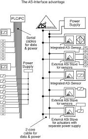 rxba siemens plc power supply rx series as i power actuator sensor interface as i