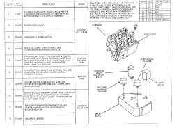 2010 dodge challenger fuse box diagram rt from auto genius third 2010 Dodge Challenger Signal Fuse at 2010 Dodge Challenger Fuse Box Diagram