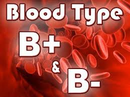 Your Blood Type May Explain Why You Digest Some Types Of