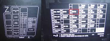 s fuse box diagram s image wiring diagram 240sx fuse box relocation 240sx electrical wiring diagrams on s14 fuse box diagram