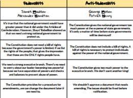 Federalists Vs Anti Federalists Arguments Worksheets