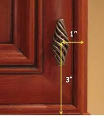 put knobs cabinet doors