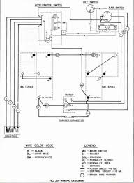 ezgo medalist wiring diagram wiring diagram technic