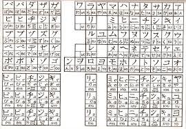 Katakana Chart Full Katakan Chart Wind Chill