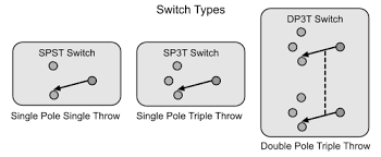 wiring diagram for double pole single throw switch wiring triple single pole switch wiring diagram triple on wiring diagram for double pole single