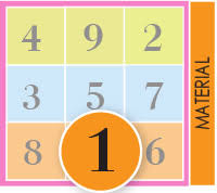 Birthday Numerology The Meanings Of Numbers Wofs Com