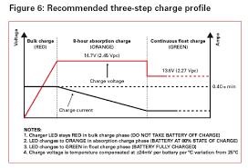 Sears Diehard Battery Update Team Giddyup