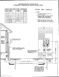 electrical service specifications marlboro electric coop inc stick built home link is external
