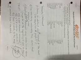 columbia university application essay cheap university essay ap english essay vocabulary carpinteria rural friedrich cask of amontillado summary persuasive essay words cask of