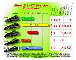 Bike Saddle Size Chart Cobb Cycling Saddles Trisports University