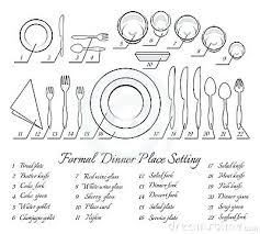 Place Setting Template Custom Place Setting Template Formal Table Setting Decoration Place Place