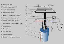 similiar solar panel installation diagram keywords solar panel installation manual solar pool and water heating from